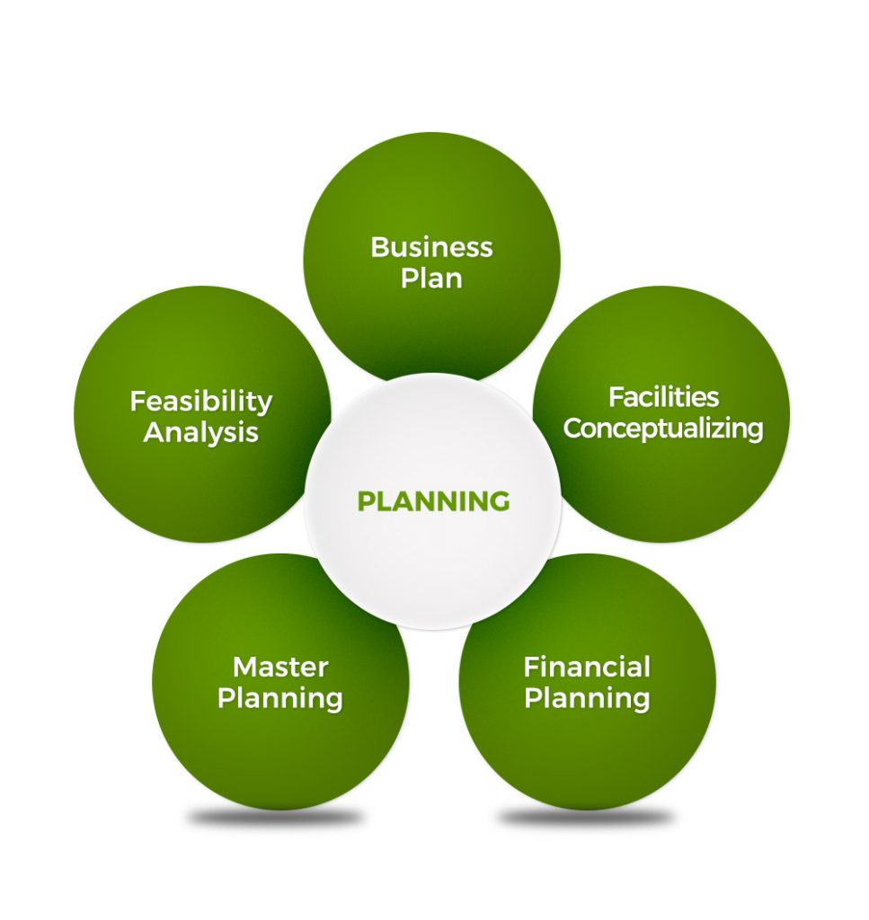 FMA-Planning-Services-Diagram